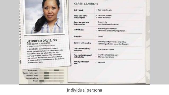 Individual persona