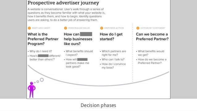 Decision phases