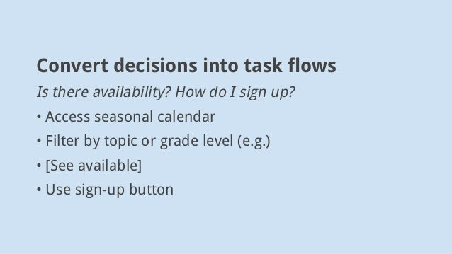 Convert decisions into task flows Is there availability? How do I sign up? • Access seasonal calendar •Filter by topic or...