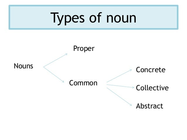 Silozi, a mixed language: an analysis of the noun class system and kinship terms