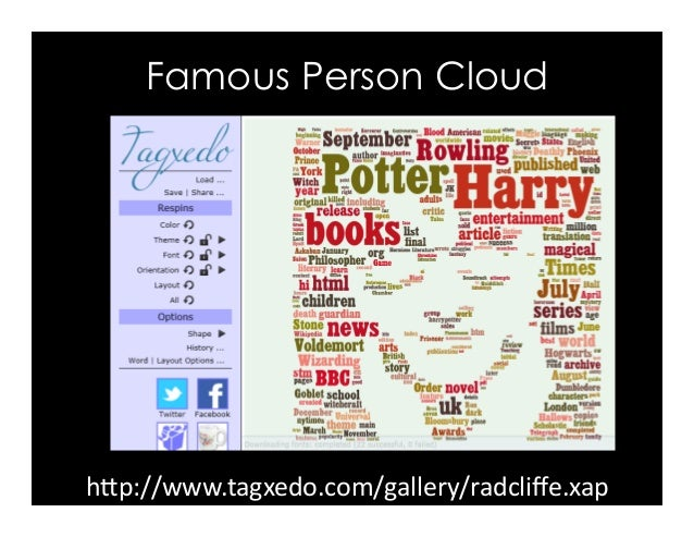hFp://www.tagxedo.com/gallery/radcliffe.xap Famous Person Cloud