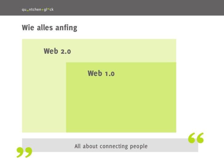 Web 2.0, Social Web, Social Media: Wording der Online-Kommunikation Slide 3