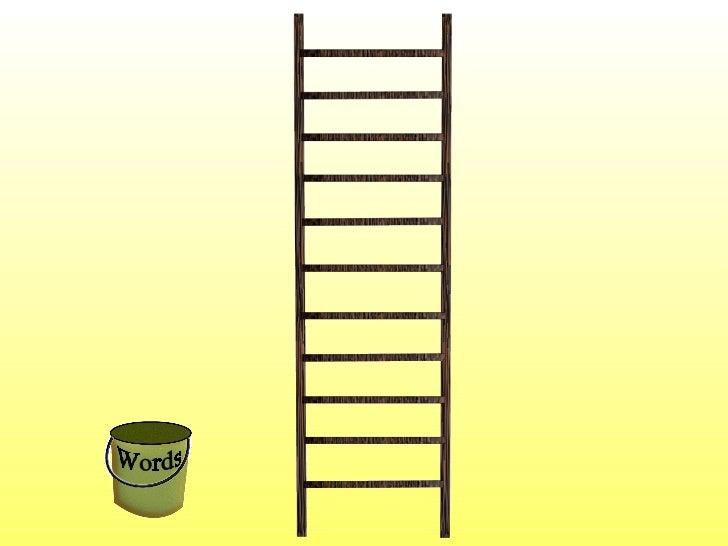 Word Ladders Words