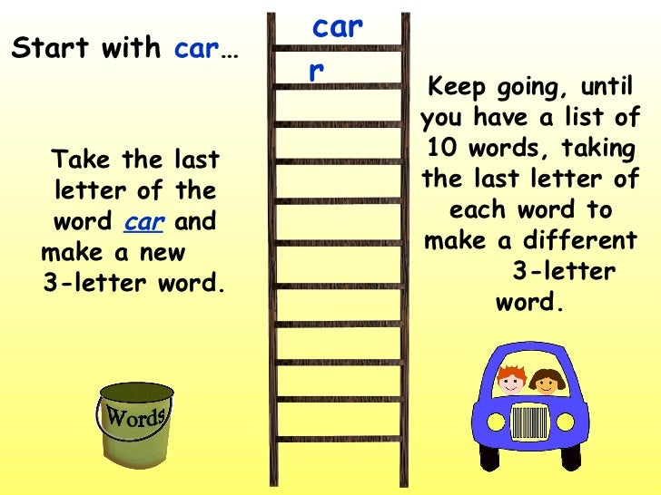 Word Ladders Introduction