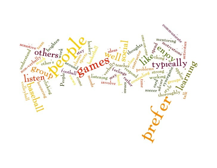 Wordle of social learning style