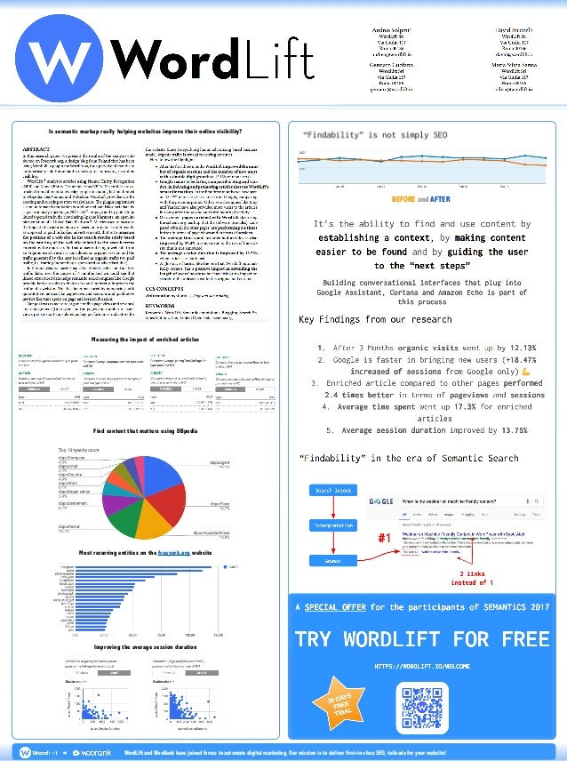 Is semantic markup really helping websites improve their online visibility? Measuring the impact of enriched articles BEFO...