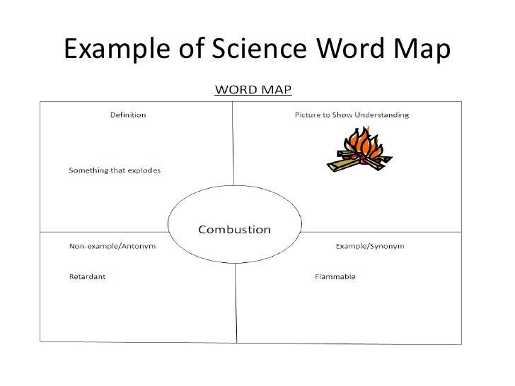 Word Maps To Build Comprehension - Word map