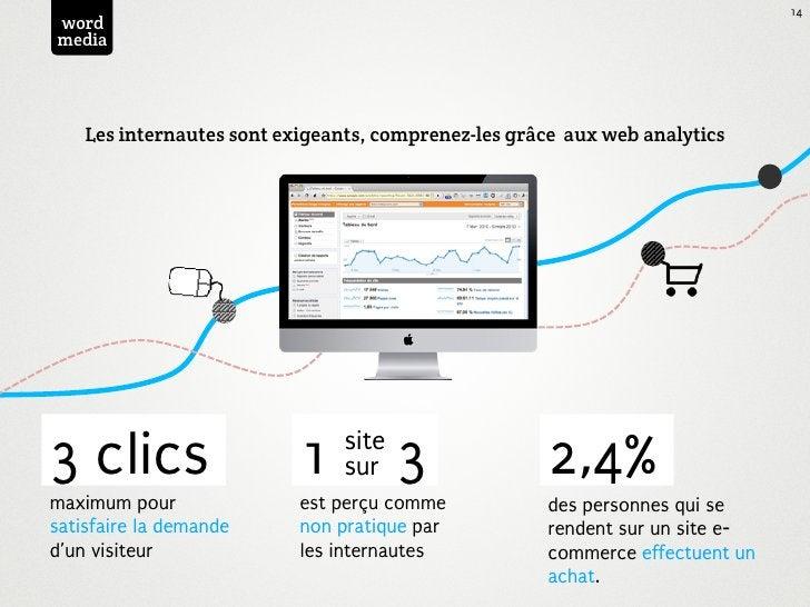 14wordmedia    Les internautes sont exigeants, comprenez-les grâce aux web analytics3 clics                    1   site   ...