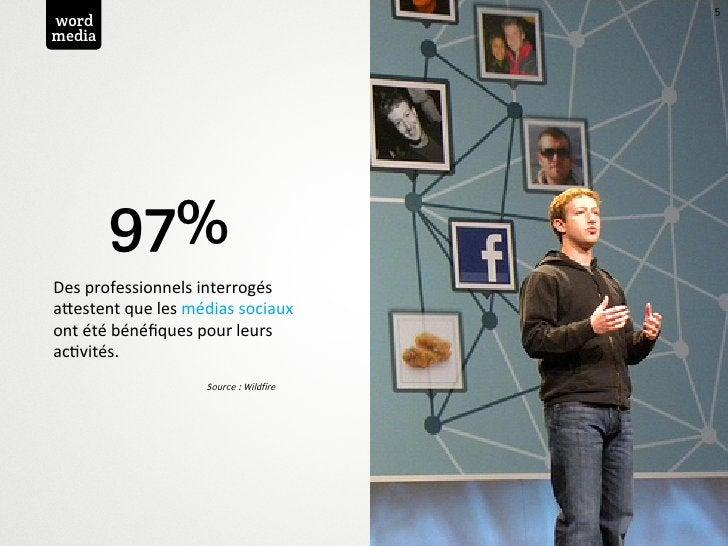 5wordmedia          97%Des professionnels interrogés a1estent que les médias sociaux ont été bénéfiques...