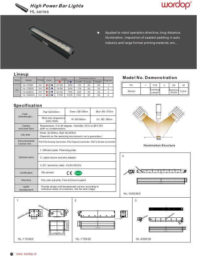 Wordop Online Product Catalog
