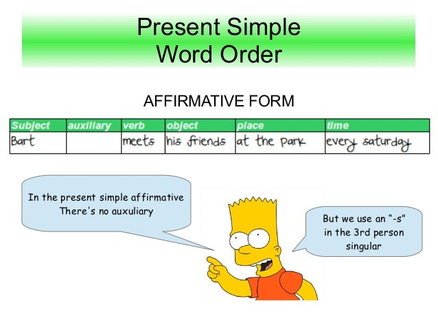 simle word form Make certain your family is protected with a simple will using our simple will form will help you spell out where your property and possessions go.