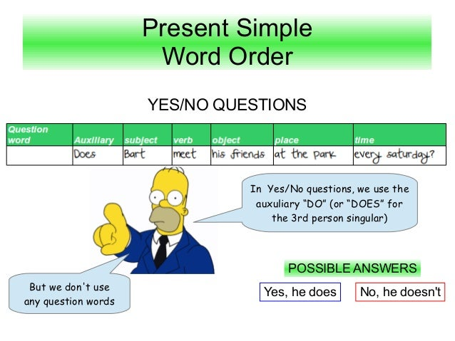 Present simple verb to be LearnEnglish Kids