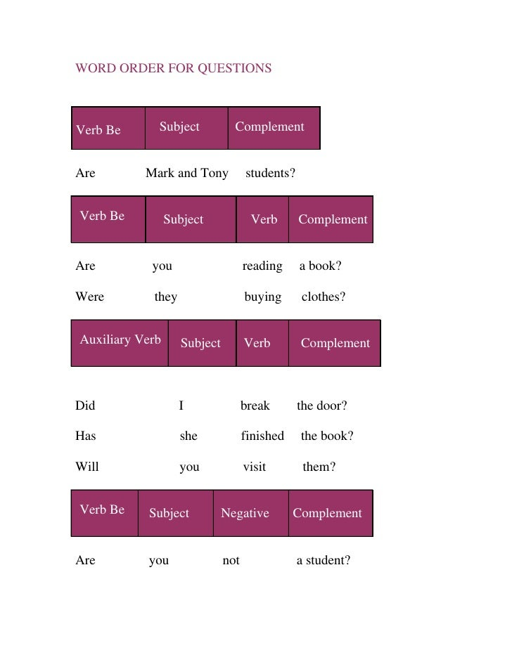 WORD ORDER FOR QUESTIONS    Verb Be      Subject            Complement   Are        Mark and Tony            students?   V...