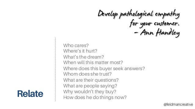 Relate Who cares? Where's it hurt? What's the dream? When will this matter most? Where does this buyer seek answers? Whom ...