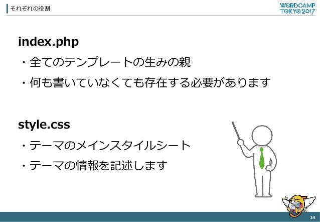 それぞれの役割 14   index.php ・全てのテンプレートの⽣生みの親 ・何も書いていなくても存在する必要があります style.css ・テーマのメインスタイルシート ・テーマの情報を記述します