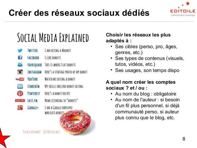 9 Afficher des icônes sociales Afficher les logos de ses réseaux sociaux bien visibles dès la page d'accueil et sur toutes...