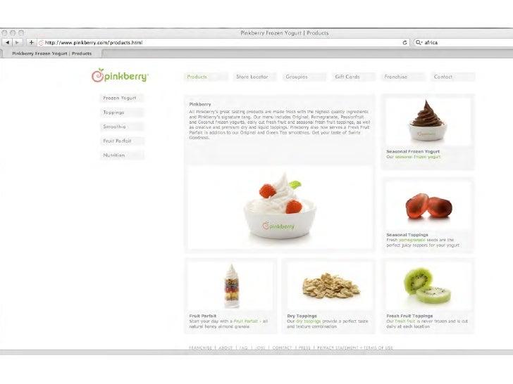 Good Branding: Simplicity  • Message   • Design   • Function