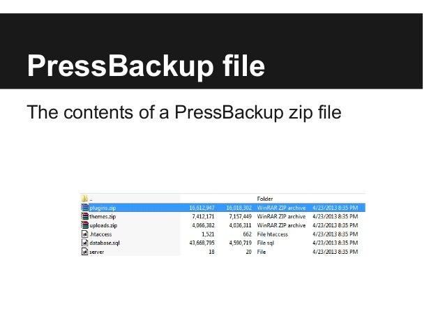 PressBackup fileThe contents of a PressBackup zip file