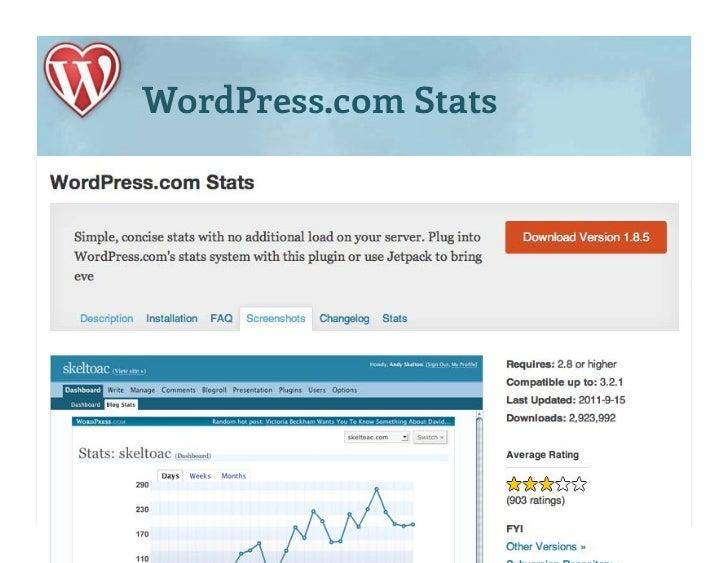 WordPress plugin hastighet dating