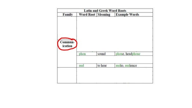 Using Word Roots