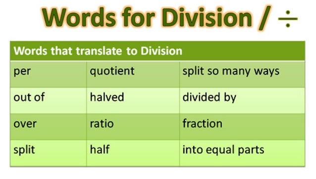 Words For Plus Minus Multiply Divide And Equals Pdf