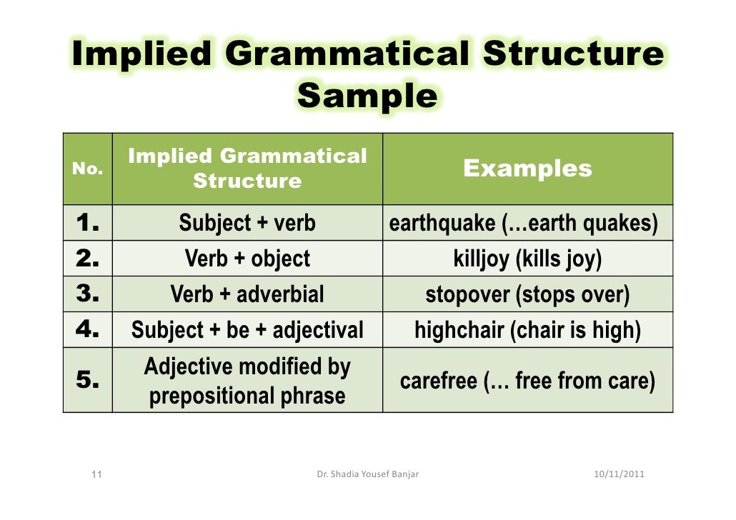 Grammatical morphology as a source of early number word meanings