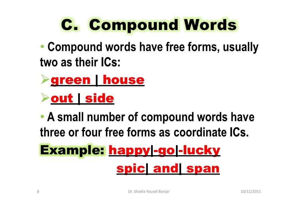 Words - Morphology Presentation- Dr. Shadia Y. Banjar