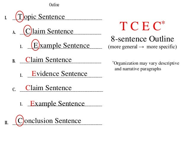 how to write a claim sentence