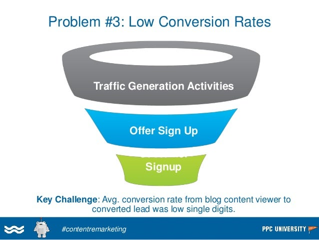 How does CONTENTREMARKETINGreally work?  #contentremarketing
