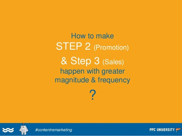 How Content Remarketing Works  CREATEProduce content& share on social  AMPLIFYSelectively promote top content on social me...
