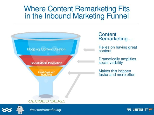 Paid Content Amplification on Social Media