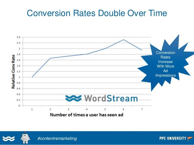 1.Get HIGH CTRs not Low CTRs  2.You'll Pay for More Clicks, But The Clicks Will Be Much Cheaper (as much as 400% less)  #c...