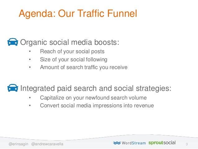 The Traffic Trifecta: Driving More Sales Through Paid Search + Organic Social + Paid Social Slide 3