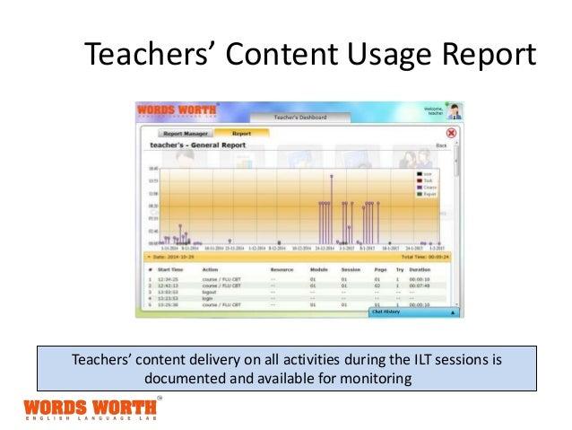 Wordsworth English Language Lab Software Free Download Softprosoftget