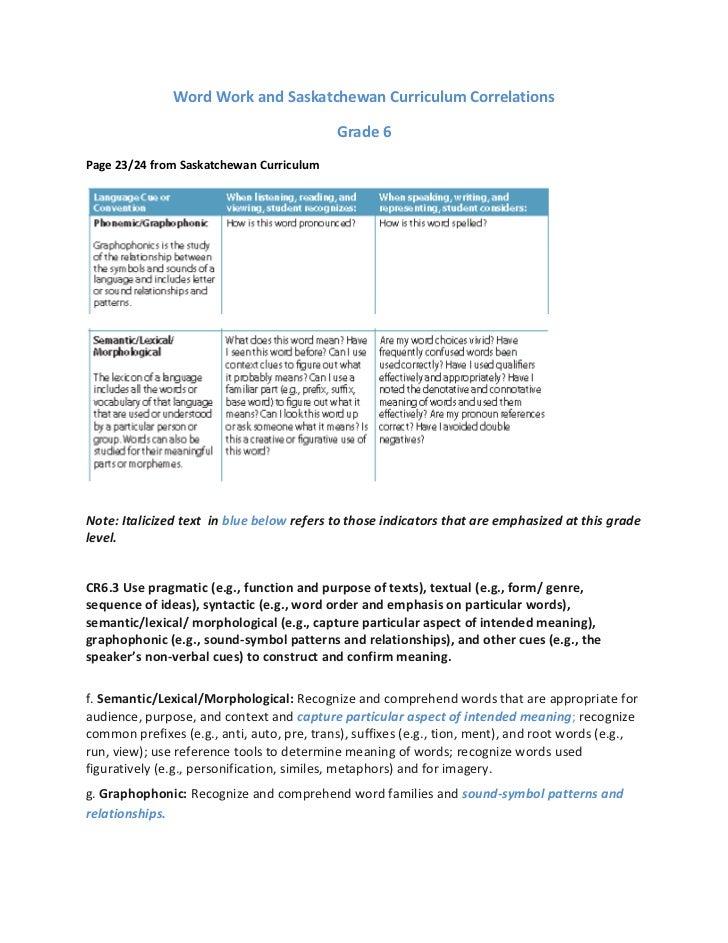 Word Work and Saskatchewan Curriculum Correlations                                            Grade 6Page 23/24 from Saska...