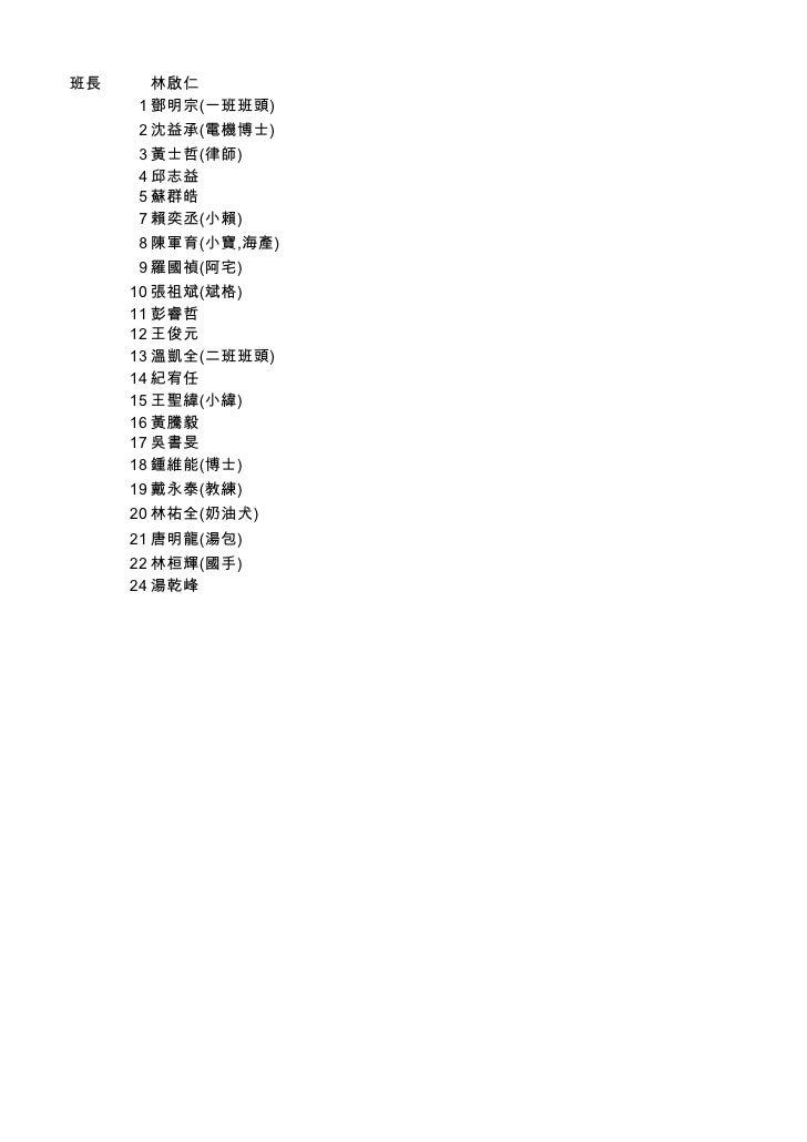 班長     林啟仁      1 鄧明宗(一班班頭)      2 沈益承(電機博士)      3 黃士哲(律師)      4 邱志益      5 蘇群皓      7 賴奕丞(小賴)      8 陳軍育(小寶,海產)      9 ...