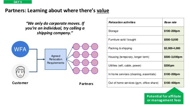 WFA Agreed Relocation Requirements Partners Partners: Learning about where there's value Relocation activities Base rate S...