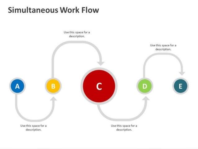 Workflow process steps powerpoint template toneelgroepblik Image collections