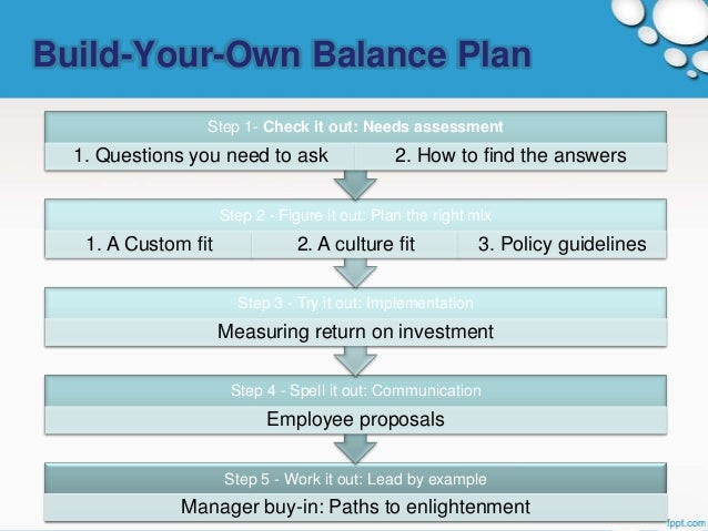 need and benefits of work life balance social work essay Wellness means taking care of your social, emotional, physical, and spiritual self if you feel good socially, emotionally, physically and spiritually, then it is easier to learn the stress of life is more easily managed if you maintain balance in your life.