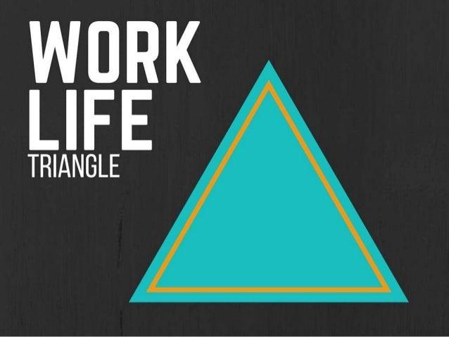 Work-Life Balance Slide 3