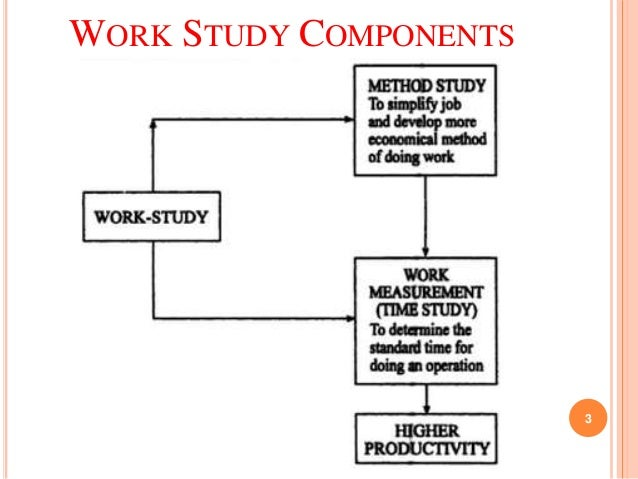 work study Find out if you can earn money while you go to school through our work-study program if you're a full-time or three-quarter-time college, vocational, or professional student using va.