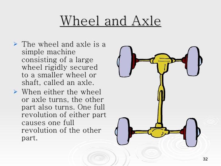worksheets on simple machines