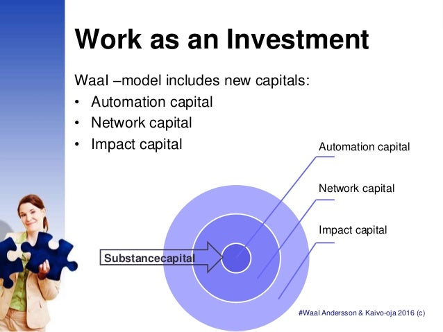 Work as an Investment WaaI –model includes new capitals: • Automation capital • Network capital • Impact capital Substance...