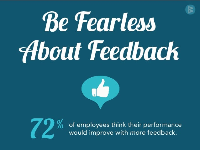 Be Fearless  About Feedback  72 %  of employees think their performance  would improve with more feedback.