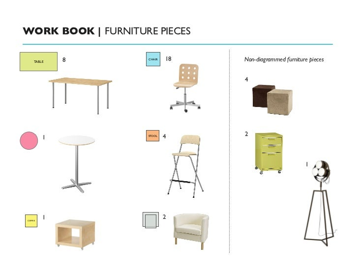 WORK BOOK | FURNITURE PIECES     TABLE   8       CHAIR   18   Non-diagrammed furniture pieces                             ...