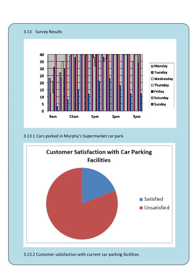 3.13 Survey Results3.13.1 Cars parked in Murphy's Supermarket car park.3.13.2 Customer satisfaction with current car parki...