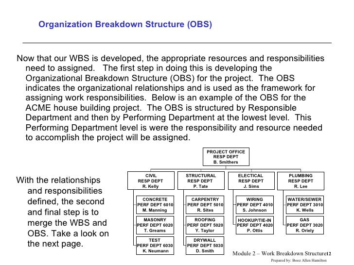 Organization Breakdown Structure (OBS) <ul><li>Now that our WBS is developed, the appropriate resources and responsibiliti...