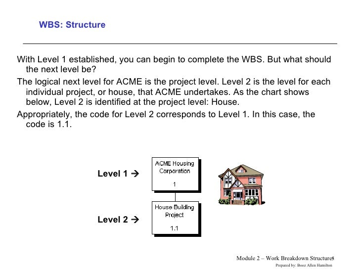 WBS: Structure <ul><li>With Level 1 established, you can begin to complete the WBS. But what should the next level be?  </...