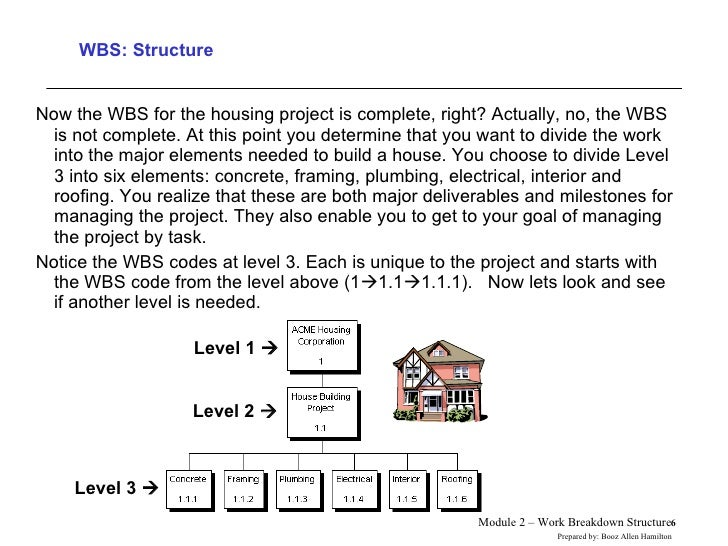 WBS: Structure <ul><li>Now the WBS for the housing project is complete, right? Actually, no, the WBS is not complete. At t...