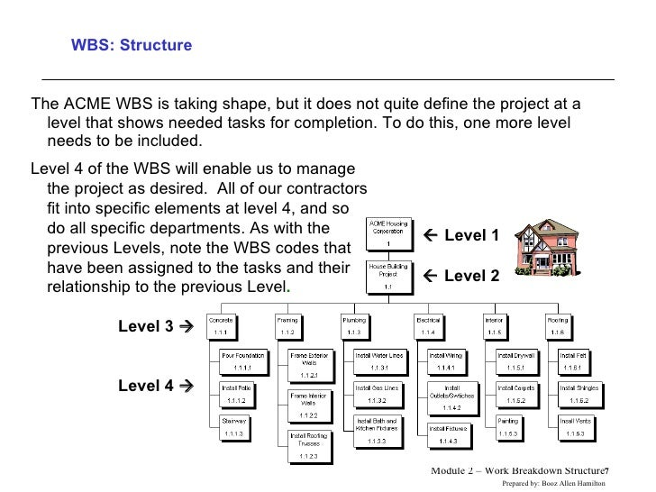 WBS: Structure <ul><li>The ACME WBS is taking shape, but it does not quite define the project at a level that shows needed...
